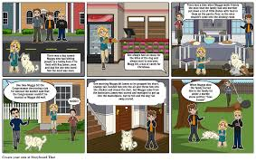 Pantryk He The Dog That Bit People Storyboard By Kledi