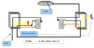 100 wire diagram for 3 way switch with dimmer three way