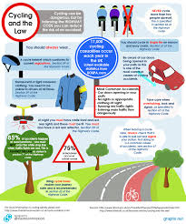 uk cycling facts infographics graphs net