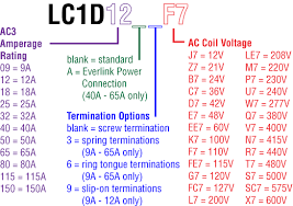 tesys d line wiring diagram wiring diagrams schematics