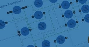clients u2014 ergo global intelligence
