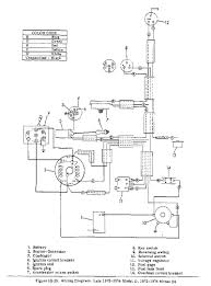 com tearing harley davidson gas golf cart wiring diagram