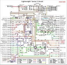 colours of electrical wires wiring diagram components