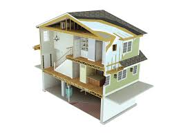 Efficient Home Designs by Building An Energy Efficient House Model House And Home Design