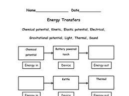 energy transfer worksheet by wondercaliban teaching resources tes