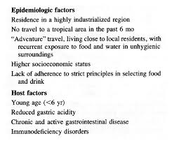 Texas What Is Travelers Diarrhea images Prevention and treatment of traveler 39 s diarrhea nejm jpeg