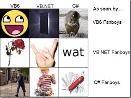 Language Meme - the fanboys meme continues microsoft languages as seen by their