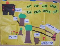 story retelling story red riding hood homeschool