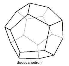 colouring platonic solids