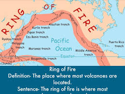 Map Scale Definition Vocabulary 1 By James Coal