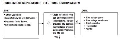 gas fireplace control valvethermostat gas control valve buy
