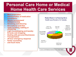 personal care home business plan business plan home health care homes floor plans