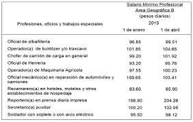 sueldos profesionales en mxico 2016 revisión de los salarios mínimos generales y profesionales para