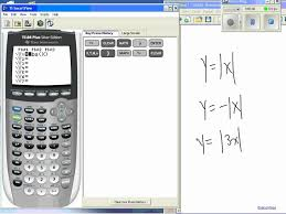 show how to graph absolute value functions on ti graphing calculators