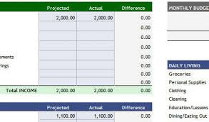 Form To Spreadsheet Spreadsheet Monthly Expenses Expense Report Form