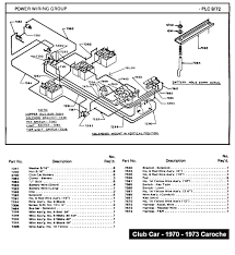 wiring carryall vi powerdrive electric vehicle club car parts and ds