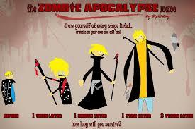 Zombie Apocalypse Meme - zombie apocalypse meme by bltk on deviantart