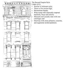 second empire floor plans nyc rowhouse styles guide illustrations brownstoner