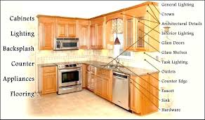 How Much Does Kitchen Cabinets Cost Refinishing Kitchen Cabinets Cost For Redoing Kitchen Cabinet