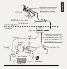 belajar wiring diagram belajar membaca wiring diagram listrik