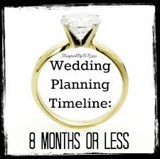 How To Become Wedding Planner Best 25 Wedding Planning Timeline Ideas On Pinterest Engagement