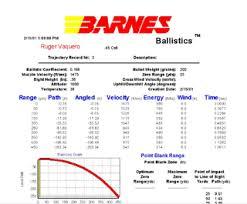 Barnes Reload Data Barnes Ballistics