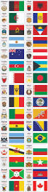 Flags Of All Nations In Search Of Richard The Lionheart