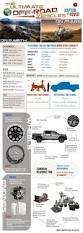 Ford Raptor Top Speed - ford raptor vs mars rover infographic parody