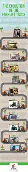 17 best forklift safety images on pinterest safety tips