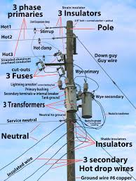 how to wire phase voltage is determined by transformers installed