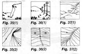 how to read topographic maps reading topo maps