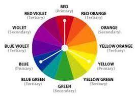18 best colour emphasis images on pinterest accent ceiling