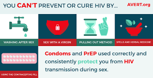 How Long Do Most Guys Last In Bed Myths About Hiv And Aids Avert
