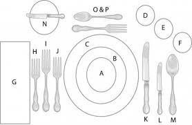 proper table setting etiquette proper table setting decoration innovative formal robinsuites co
