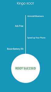 king android root update kingo android root pc version 1 3 9 this is a minor