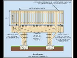 What Is A Banister On Stairs Deck Stair Railing Height Requirements Deck Stair Railing Height