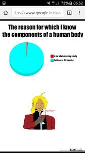 Fullmetal Alchemist Memes - fma memes fullmetal alchemist amino