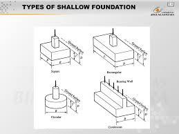 ppt session 5 u2013 6 bearing capacity of shallow foundation