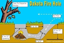 Dakota Firepit Efficient Wood Burning Rocket Stoves Masonry Heaters Dakota