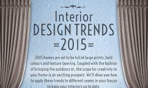 home interior trends 2015 interior design trends for 2015 infographic visualistan