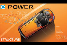 nissan micra yellow board price nissan reveals new range extender hybrid system auto express