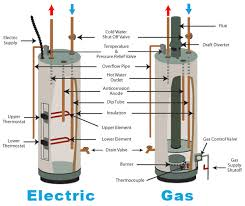 how does a water heater work water heater hub