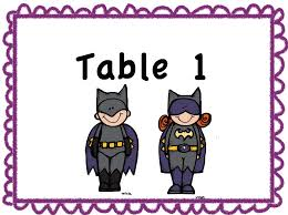 Monkey Classroom Decorations Super Hero Table Numbers Classroom Pinterest Table Numbers