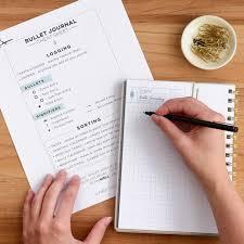 Bullet Journaling by Productivity Paradox Bullet Journaling Cheat Sheet U0026 Calendar