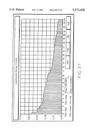 patent us5572438 engery management and building automation