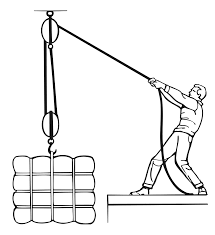 block and tackle wikipedia