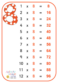 3 and 4 times table 8 times table poster