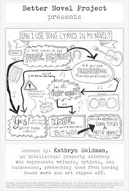 Seeking Intro Song How To Use Song Lyrics In Your Book Infographic Better Novel