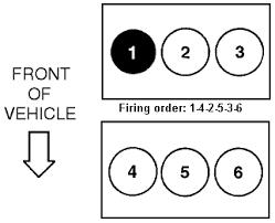 solved firing order 2002 sable fixya