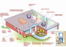 efficient home designs zero energy home plans unique house plans energy efficient home